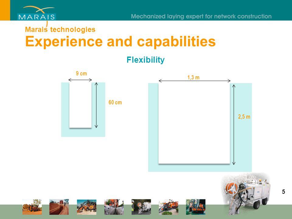 Marais technologies Experience and capabilities Flexibility 9 cm 60 cm 850- 1300 1,3 m 2,5 m 5