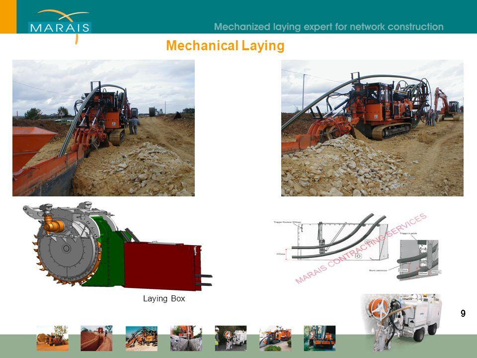 9 Mechanical Laying Laying Box