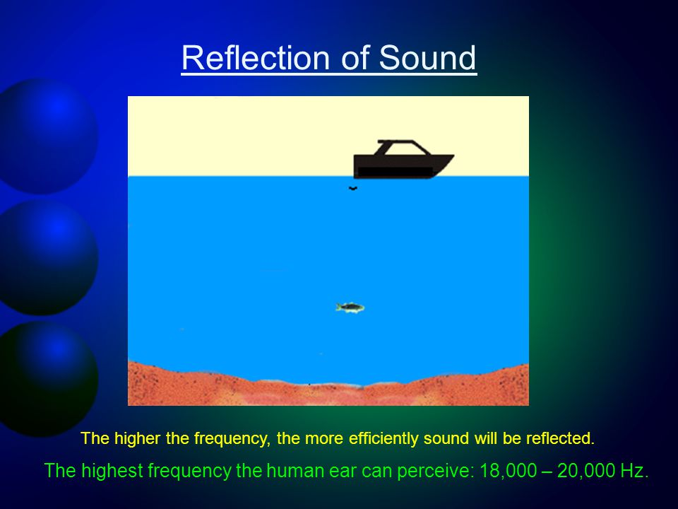 The higher the frequency, the more efficiently sound will be reflected.