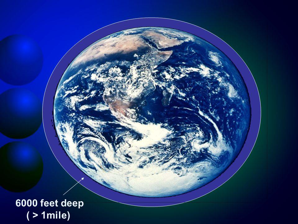 6000 feet deep ( > 1mile)