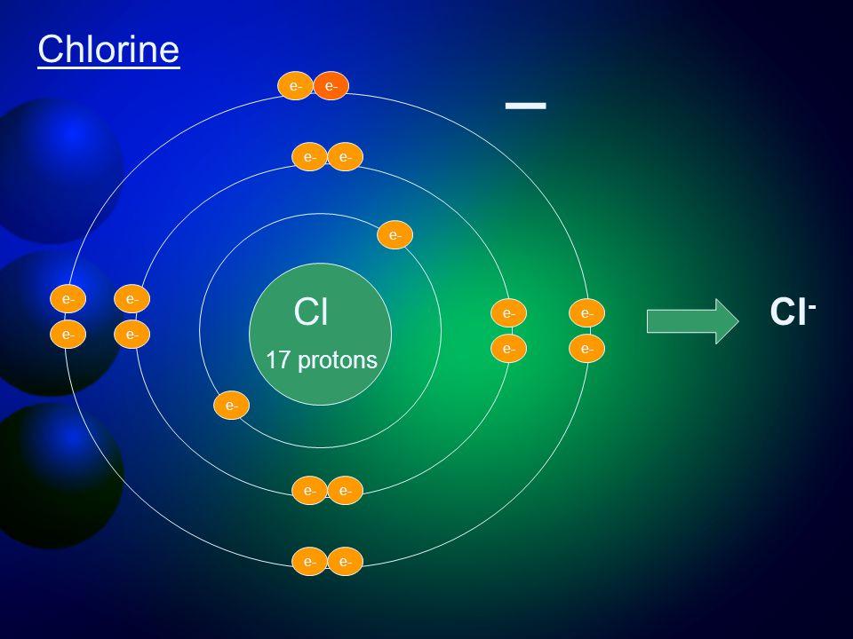Cl 17 protons e- _ Cl - Chlorine