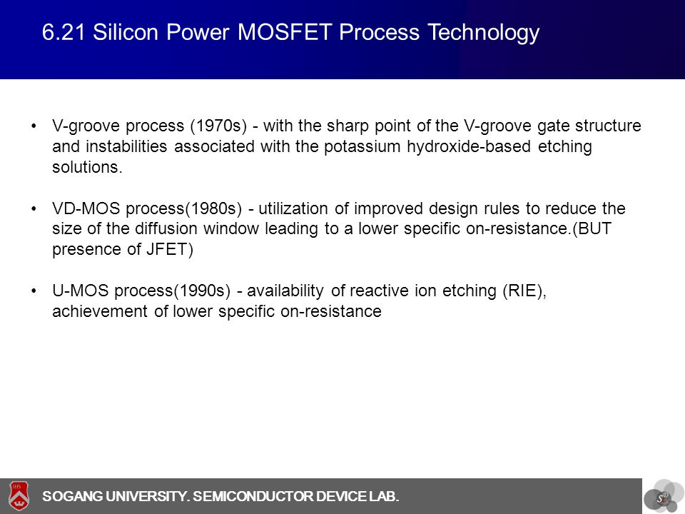 SOGANG UNIVERSITY SOGANG UNIVERSITY. SEMICONDUCTOR DEVICE LAB. 6.21 Silicon Power MOSFET Process Technology V-groove process (1970s) - with the sharp