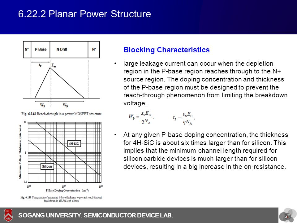SOGANG UNIVERSITY SOGANG UNIVERSITY. SEMICONDUCTOR DEVICE LAB. 6.22.2 Planar Power Structure large leakage current can occur when the depletion region