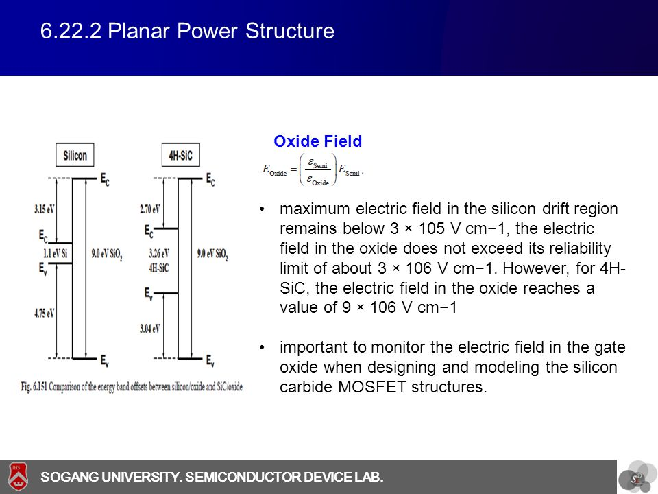 SOGANG UNIVERSITY SOGANG UNIVERSITY. SEMICONDUCTOR DEVICE LAB. 6.22.2 Planar Power Structure Oxide Field maximum electric field in the silicon drift r