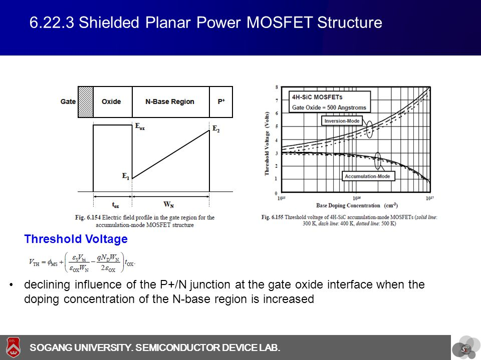 SOGANG UNIVERSITY SOGANG UNIVERSITY. SEMICONDUCTOR DEVICE LAB. 6.22.3 Shielded Planar Power MOSFET Structure Threshold Voltage declining influence of