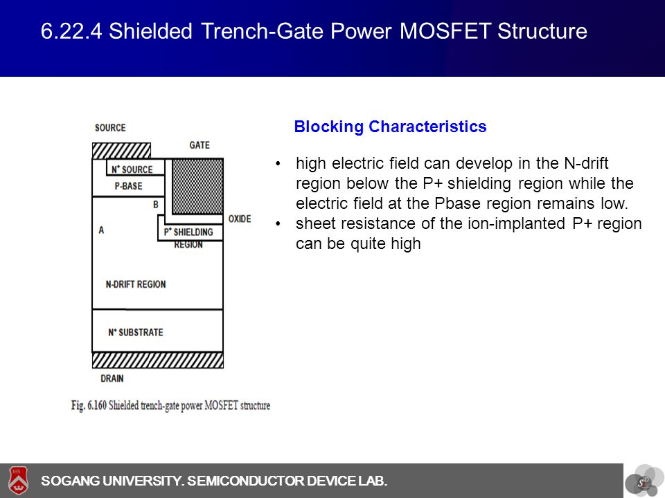 SOGANG UNIVERSITY SOGANG UNIVERSITY. SEMICONDUCTOR DEVICE LAB. 6.22.4 Shielded Trench-Gate Power MOSFET Structure Blocking Characteristics high electr