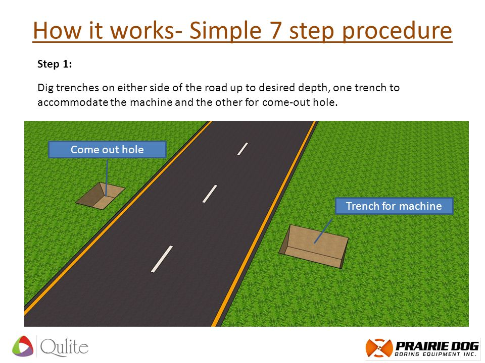 How it works- Simple 7 step procedure Step 1: Dig trenches on either side of the road up to desired depth, one trench to accommodate the machine and the other for come-out hole.