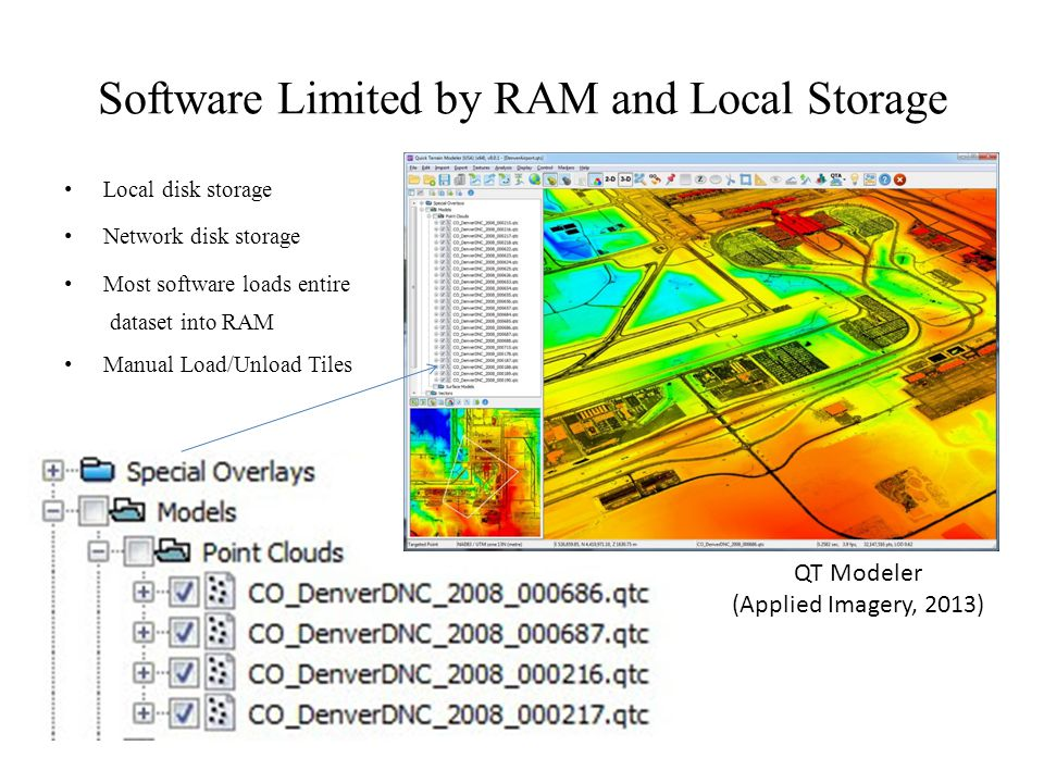 Software Limited by RAM and Local Storage QT Modeler (Applied Imagery, 2013) Local disk storage Network disk storage Most software loads entire dataset into RAM Manual Load/Unload Tiles