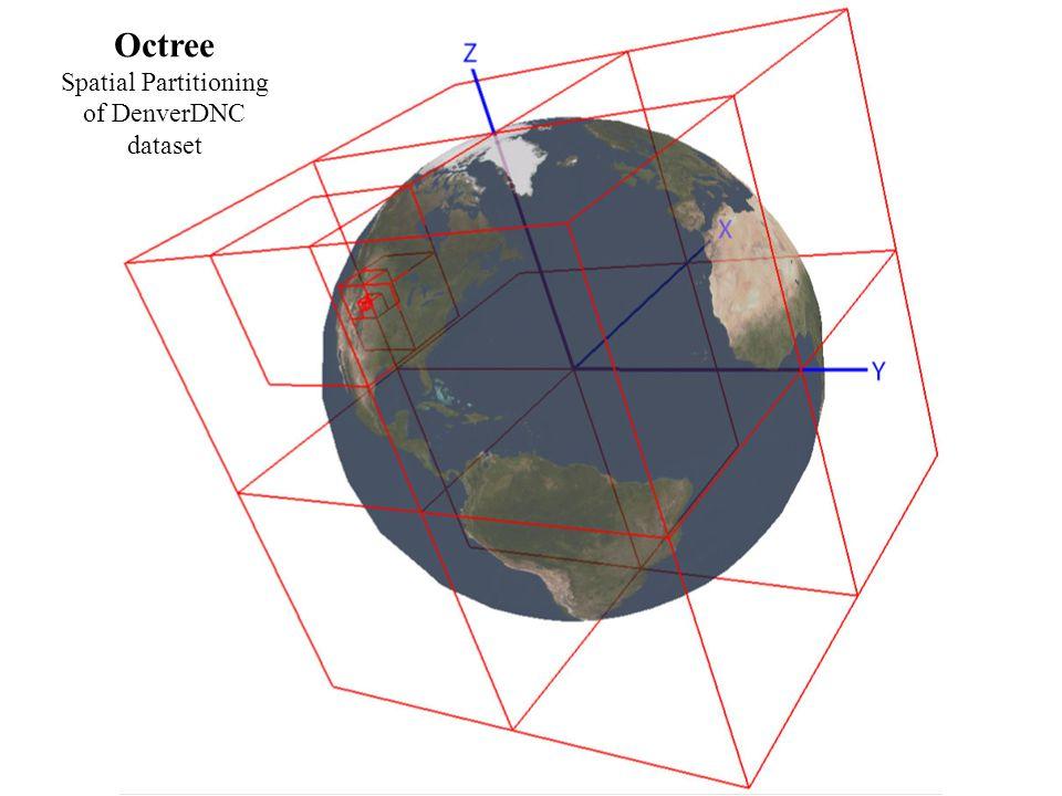 Octree Spatial Partitioning of DenverDNC dataset
