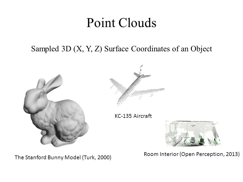 Point Clouds Sampled 3D (X, Y, Z) Surface Coordinates of an Object The Stanford Bunny Model (Turk, 2000) KC-135 Aircraft Room Interior (Open Perception, 2013)