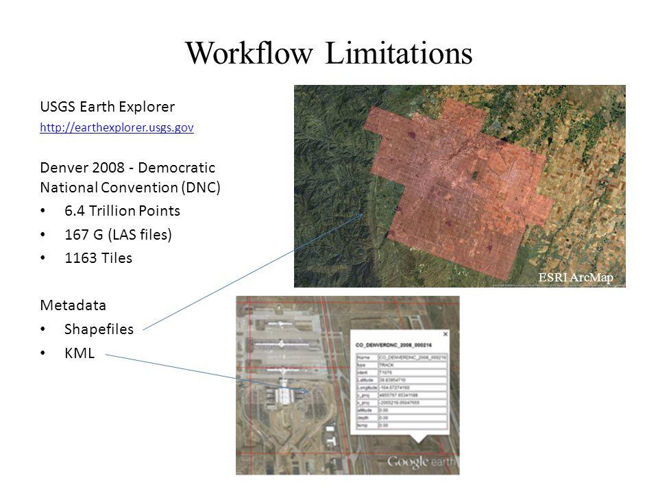 Workflow Limitations USGS Earth Explorer http://earthexplorer.usgs.gov Denver 2008 - Democratic National Convention (DNC) 6.4 Trillion Points 167 G (LAS files) 1163 Tiles Metadata Shapefiles KML ESRI ArcMap