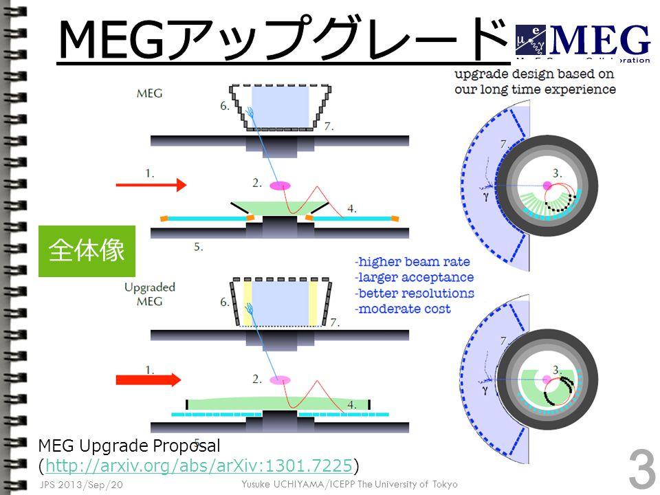JPS 2013/Sep/20 Yusuke UCHIYAMA/ICEPP The University of Tokyo 液体キセノンガンマ線検出器 陽電子時間測定器 ガンマ線入射面をPMTから MPPCに置き換える  真空紫外光に有感  大型  電荷測定・時間測定  ~4000ch 高速プラスチックシンチレータ読み出し  近紫外光  高精度時間測定  ~500 counters × 2ch (3000 SiPMs) BG同定検出器 新たに導入を検討  GSO+プラシン +ファイバー 4