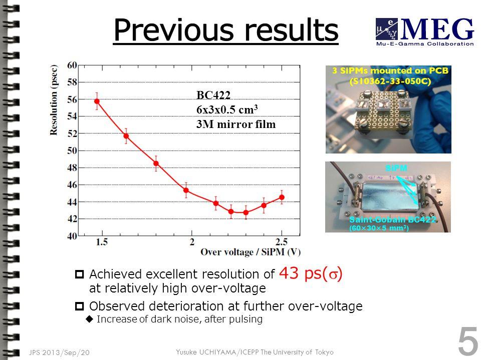 New MPPC after pulseの大幅削減, 動作領域の拡大 パルス後の安定性向上。高計数率下測定で有効。 Trench-type, 加えてcross talk抑制 Small pixelでもfill factor改善で同等のPDE 時間測定の温度依存性 New MPPCで悪化 Trench-typeではKETEK, AdvanSiD同様安定 シンチレータ時間分解能 p.e.