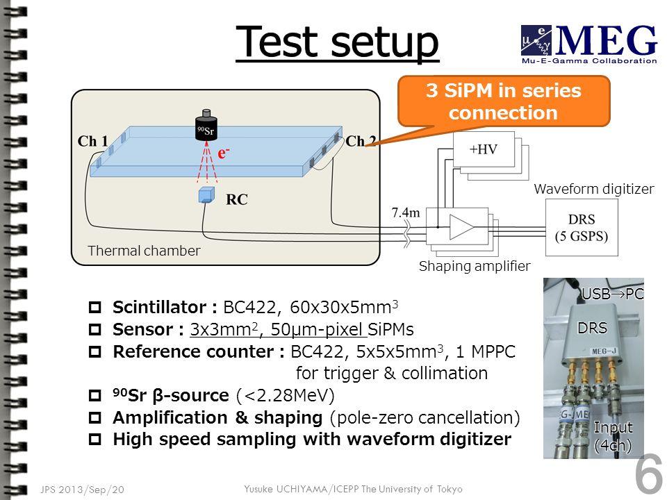  数光子ピークからゲ インの見積もり – バイアス依存性 線形性はかねがねよい。 高バイアスでずれ? – 同じover-voltage ではゲインは従来型 より低い。 JPS 2013/Sep/20 Yusuke UCHIYAMA/ICEPP The University of Tokyo New Old Total gain includes amp, splitter, offline shaping.