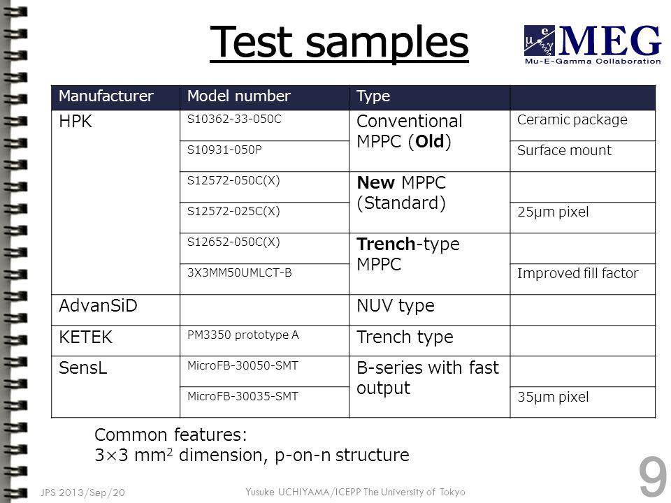 バイアス一定の場合の分解能の温度依存性 レファレンスカウンタは各温度でOver-voltageをそろえてある 新型では高バイアスをかけることで、到達分解 能は安定に得られる。 JPS 2013/Sep/20 Yusuke UCHIYAMA/ICEPP The University of Tokyo 20°C 25°C 30°C 20°C 40°C 30°C New MPPC (S12572-050C(X)) Old MPPC (S10362-33-050C) Bias voltage (V) (Over voltage/MPPC @23°C) 30