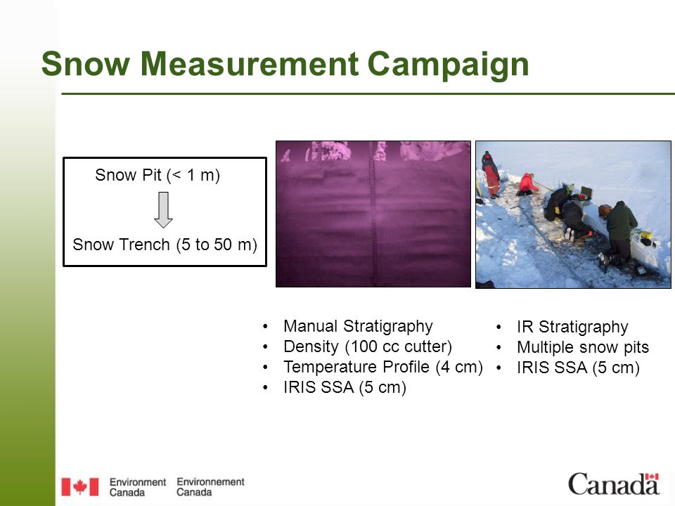 Snow Measurement Campaign Snow Pit (< 1 m) Snow Trench (5 to 50 m) Manual Stratigraphy Density (100 cc cutter) Temperature Profile (4 cm) IRIS SSA (5