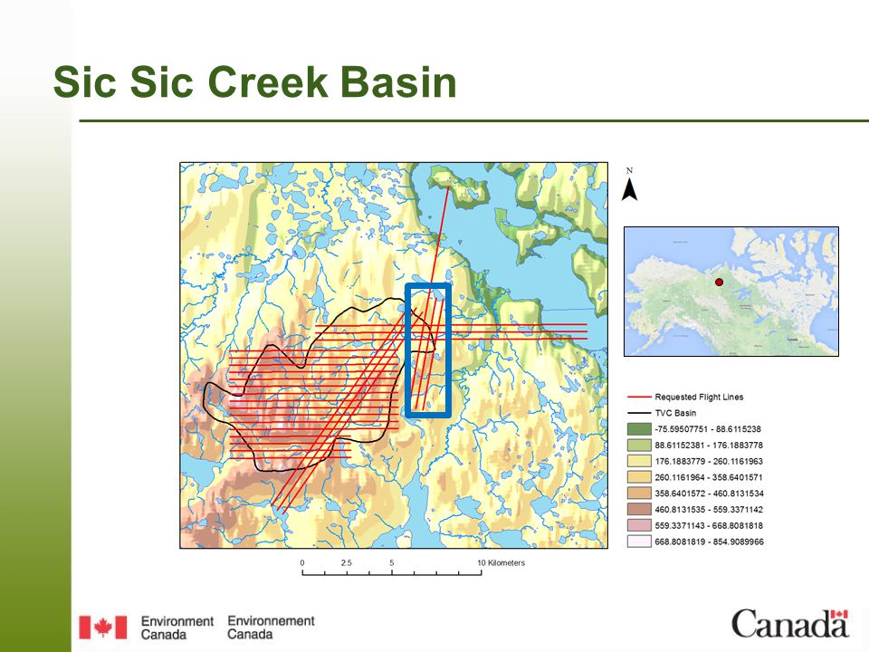 Sic Sic Creek Basin