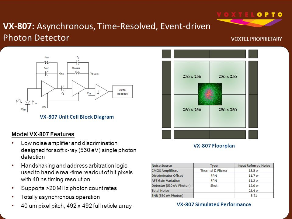 VX-807: Asynchronous, Time-Resolved, Event-driven Photon Detector Model VX-807 Features Low noise amplifier and discrimination designed for soft x-ray