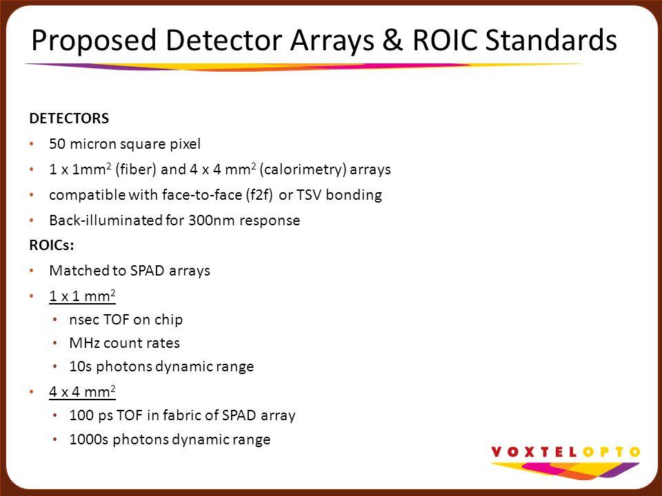 Proposed Detector Arrays & ROIC Standards DETECTORS 50 micron square pixel 1 x 1mm 2 (fiber) and 4 x 4 mm 2 (calorimetry) arrays compatible with face-