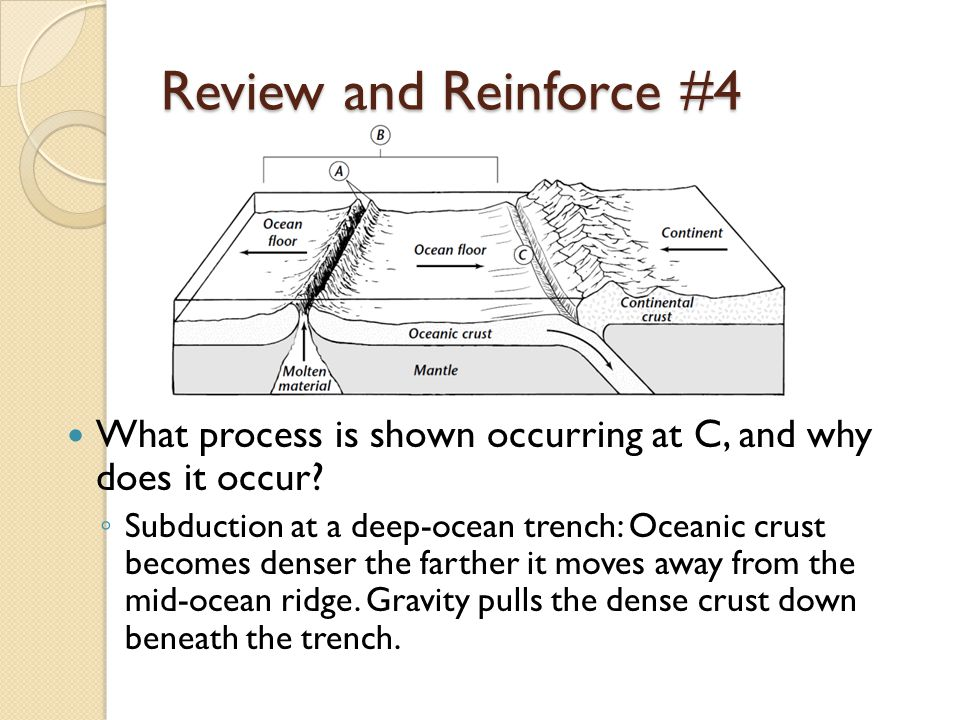 Review and Reinforce #4 What process is shown occurring at C, and why does it occur.
