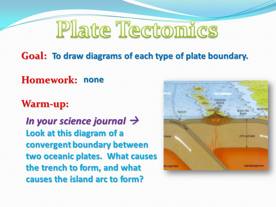 Goal:Homework:Warm-up: none To draw diagrams of each type of plate boundary. In your science journal  Look at this diagram of a convergent boundary b
