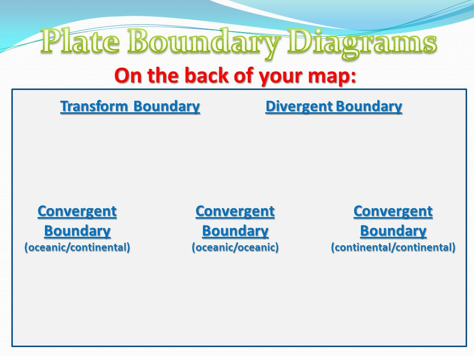Transform Boundary Divergent Boundary Convergent Boundary (oceanic/continental) (oceanic/oceanic) (continental/continental) On the back of your map:
