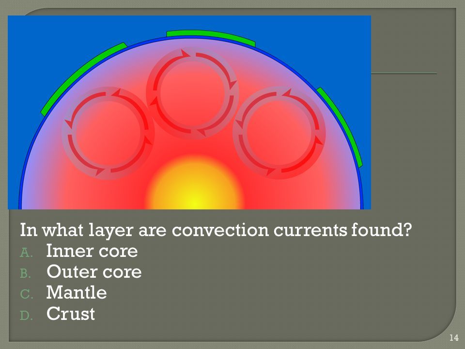 In what layer are convection currents found? A. Inner core B. Outer core C. Mantle D. Crust 14