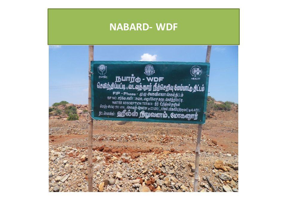 NABARD- WDF
