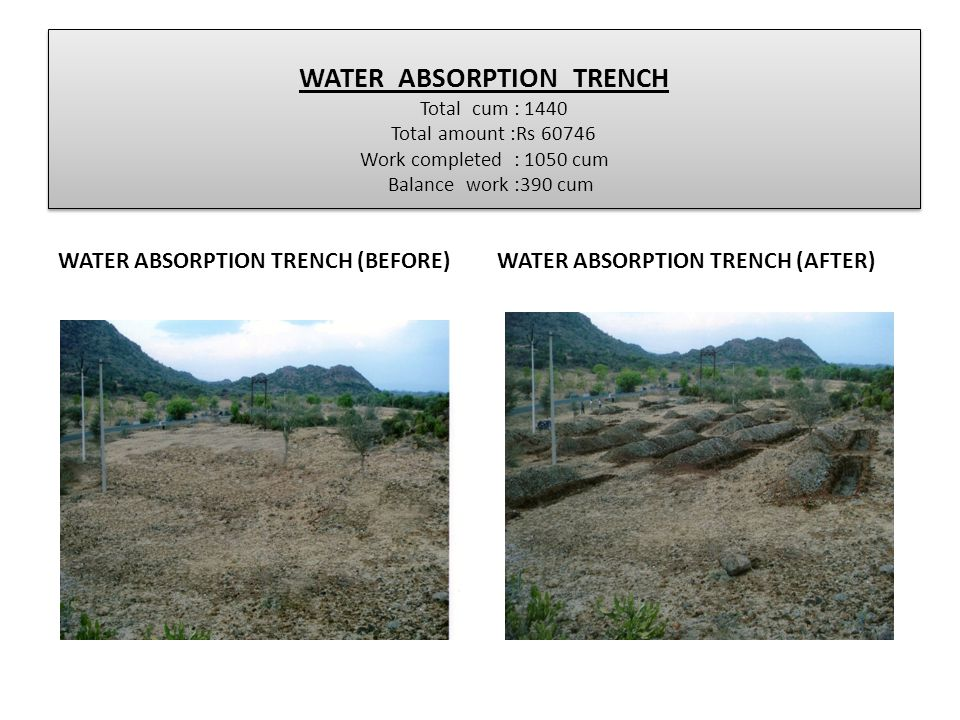 WATER ABSORPTION TRENCH Total cum : 1440 Total amount :Rs 60746 Work completed : 1050 cum Balance work :390 cum WATER ABSORPTION TRENCH (BEFORE) WATER ABSORPTION TRENCH (AFTER)