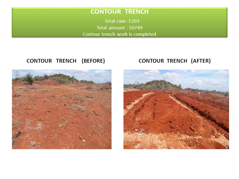 CONTOUR TRENCH Total cum :1203 Total amount : 50749 Contour trench work is completed CONTOUR TRENCH (BEFORE) CONTOUR TRENCH (AFTER)