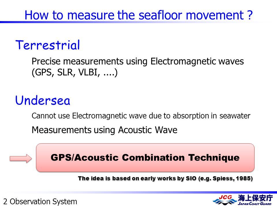 Terrestrial Precise measurements using Electromagnetic waves (GPS, SLR, VLBI,....) Undersea Cannot use Electromagnetic wave due to absorption in seawater Measurements using Acoustic Wave How to measure the seafloor movement .