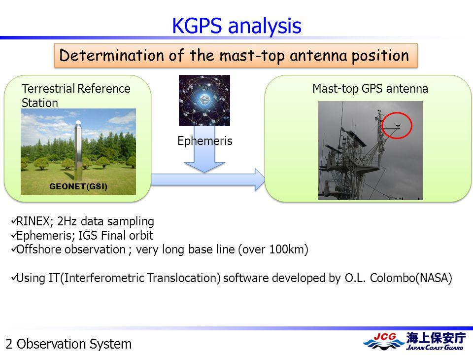 KGPS analysis GEONET(GSI) Terrestrial Reference Station Mast-top GPS antenna RINEX; 2Hz data sampling Ephemeris; IGS Final orbit Offshore observation ; very long base line (over 100km) Using IT(Interferometric Translocation) software developed by O.L.