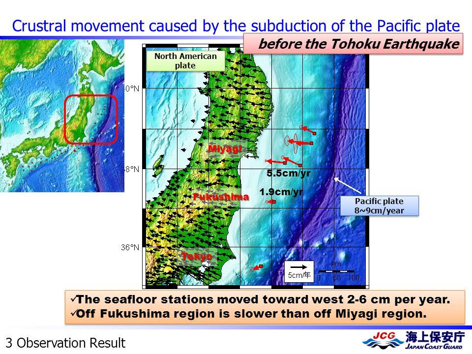 Fukushima Miyagi 5.5cm/yr 1.9cm/yr Pacific plate 8~9cm/year Pacific plate 8~9cm/year The seafloor stations moved toward west 2-6 cm per year.