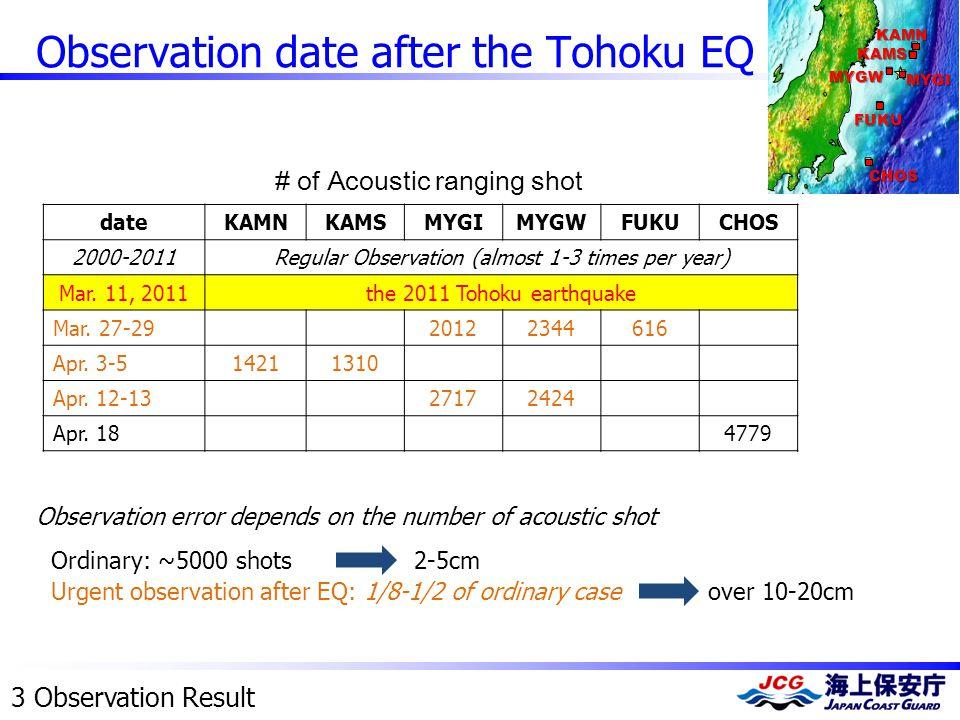 Observation date after the Tohoku EQ dateKAMNKAMSMYGIMYGWFUKUCHOS 2000-2011Regular Observation (almost 1-3 times per year) Mar.