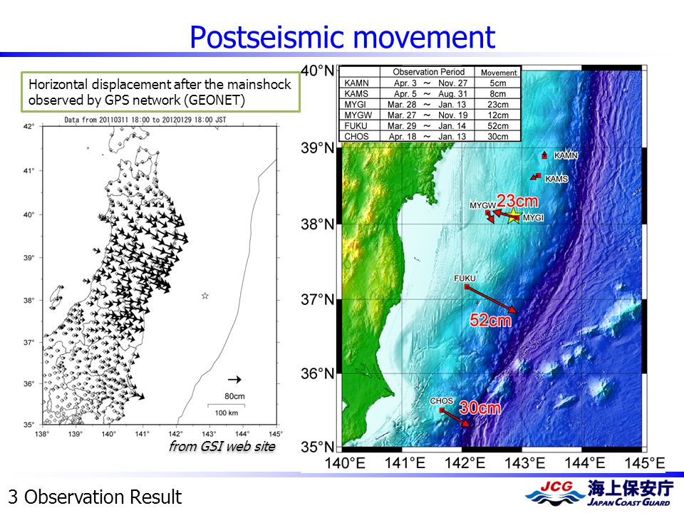 Postseismic movement 3 Observation Result from GSI web site Horizontal displacement after the mainshock observed by GPS network (GEONET)