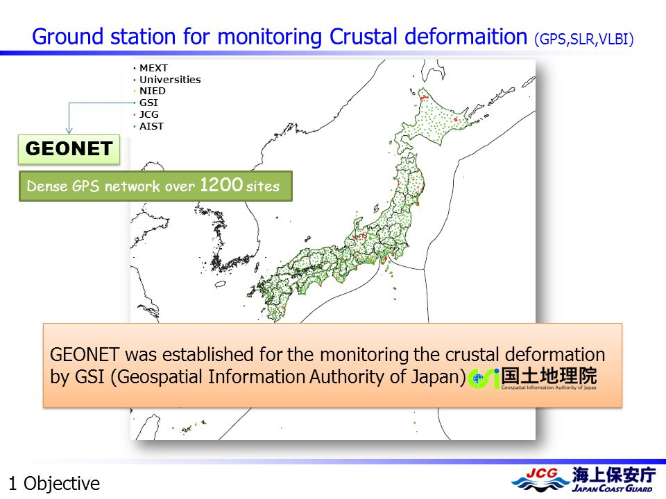 Ground station for monitoring Crustal deformaition (GPS,SLR,VLBI) ・ MEXT ・ Universities ・ NIED ・ GSI ・ JCG ・ AIST GEONET Dense GPS network over 1200 sites GEONET was established for the monitoring the crustal deformation by GSI (Geospatial Information Authority of Japan) GEONET was established for the monitoring the crustal deformation by GSI (Geospatial Information Authority of Japan) 1 Objective