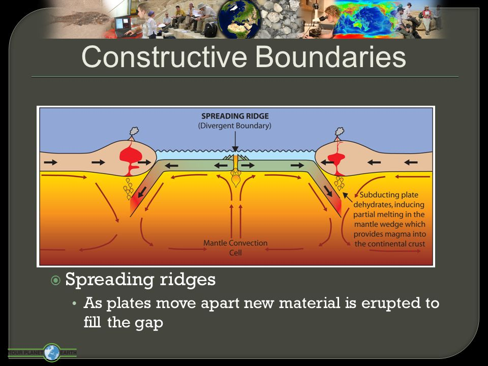  Spreading ridges As plates move apart new material is erupted to fill the gap Constructive Boundaries