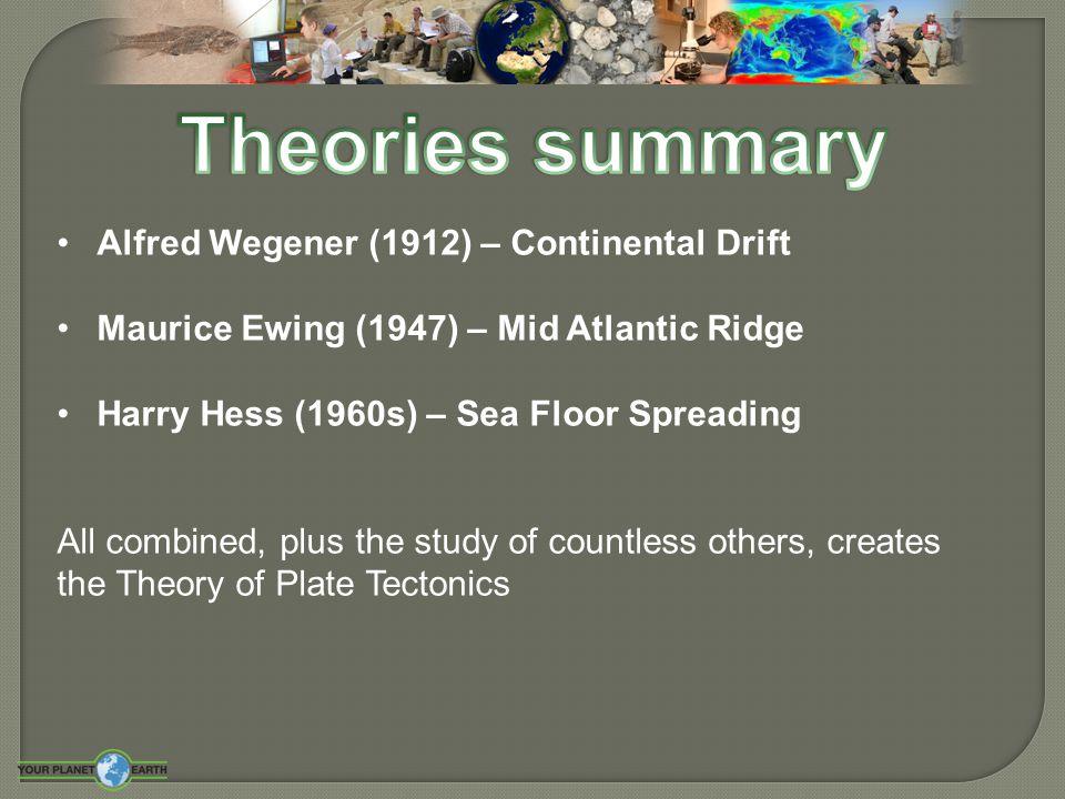 Alfred Wegener (1912) – Continental Drift Maurice Ewing (1947) – Mid Atlantic Ridge Harry Hess (1960s) – Sea Floor Spreading All combined, plus the st