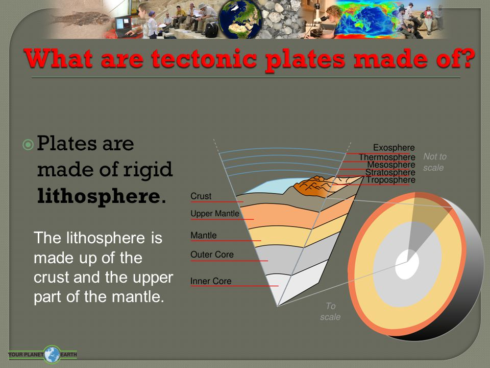  Plates are made of rigid lithosphere. The lithosphere is made up of the crust and the upper part of the mantle.