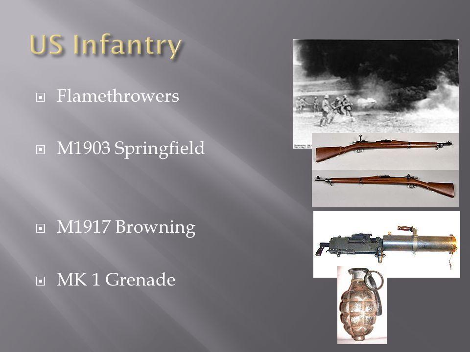  Stokes Mortar  BL Howitzer (8 inch) Range: 5 miles