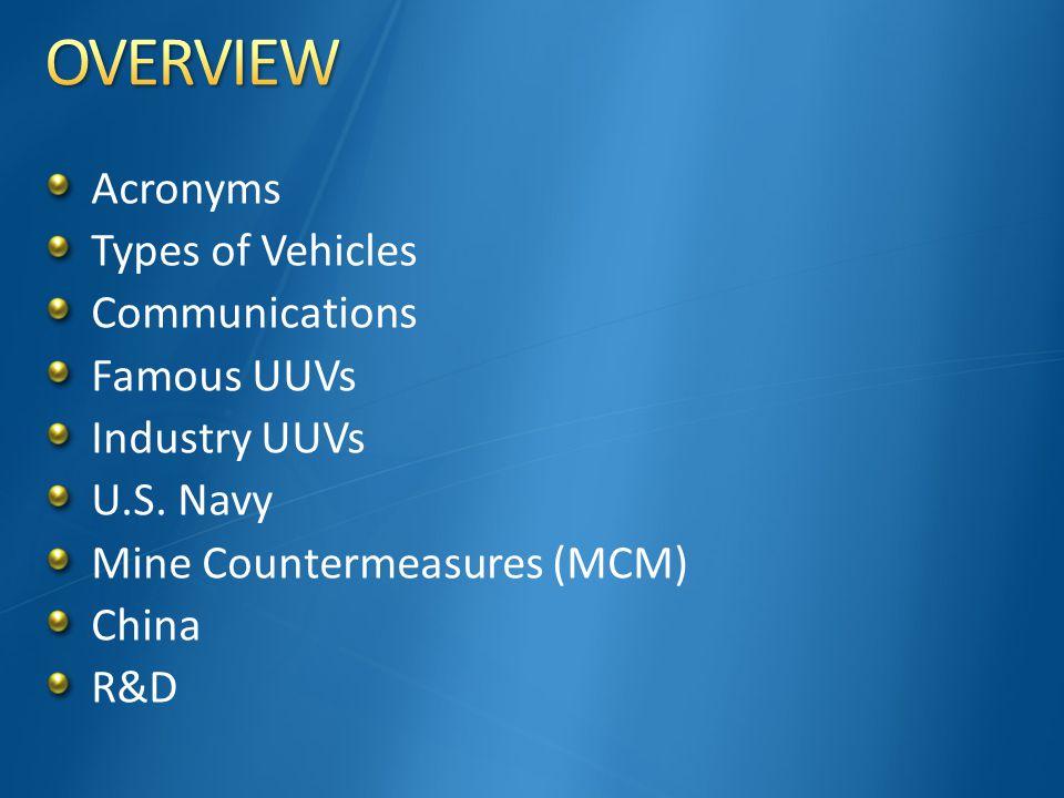 Acronyms Types of Vehicles Communications Famous UUVs Industry UUVs U.S.