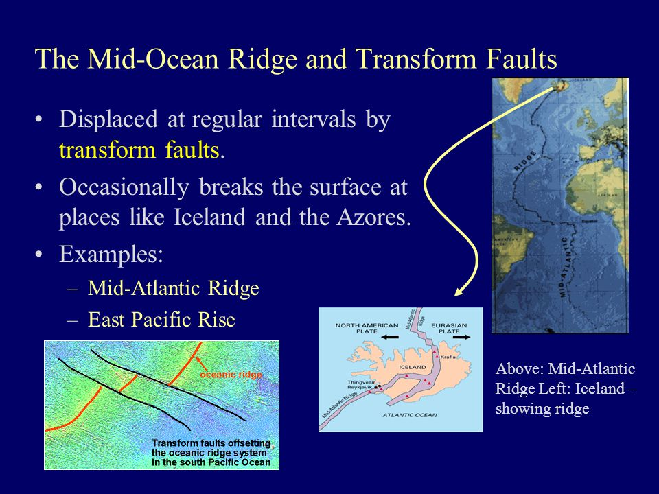 The Mid-Ocean Ridge and Transform Faults Displaced at regular intervals by transform faults. Occasionally breaks the surface at places like Iceland an