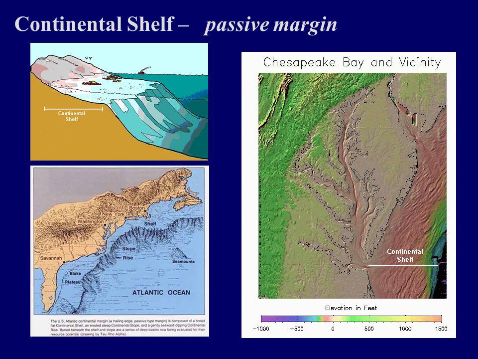 Continental Shelf – passive margin