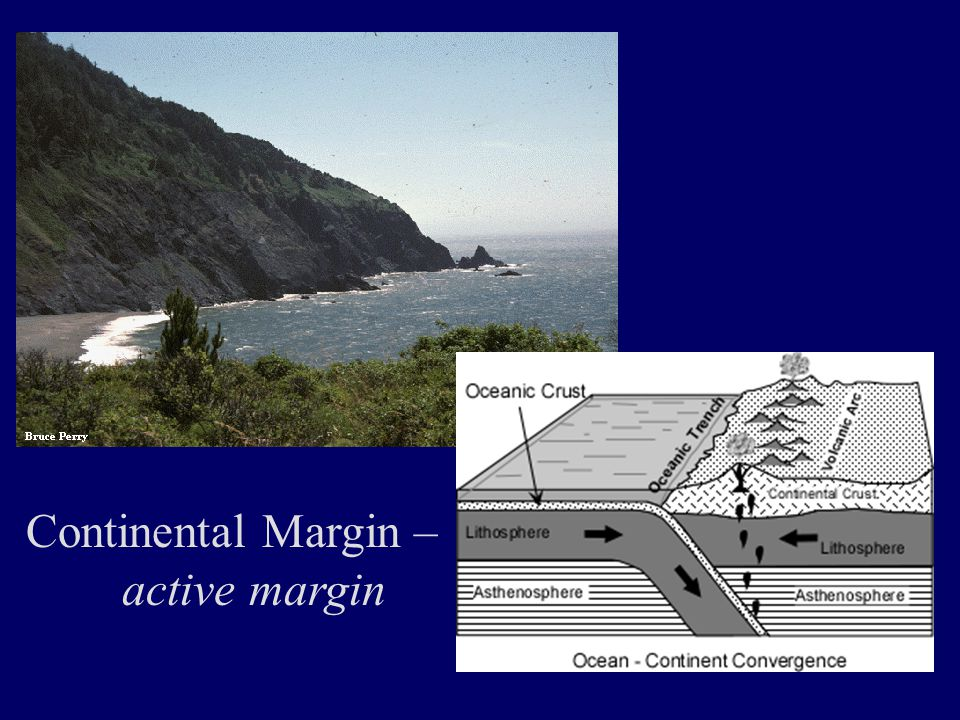 Continental Margin – active margin
