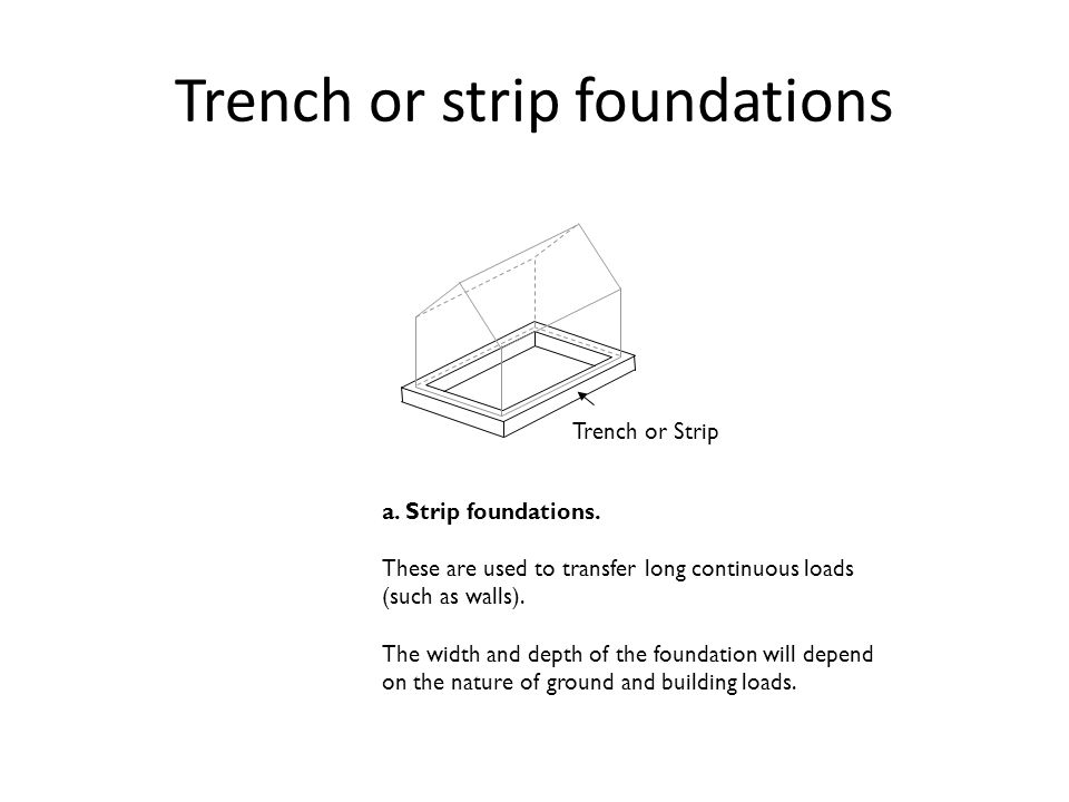 Trench or strip foundations a. Strip foundations.