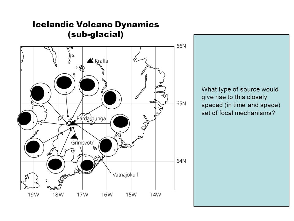 Icelandic Volcano Dynamics (sub-glacial) What type of source would give rise to this closely spaced (in time and space) set of focal mechanisms