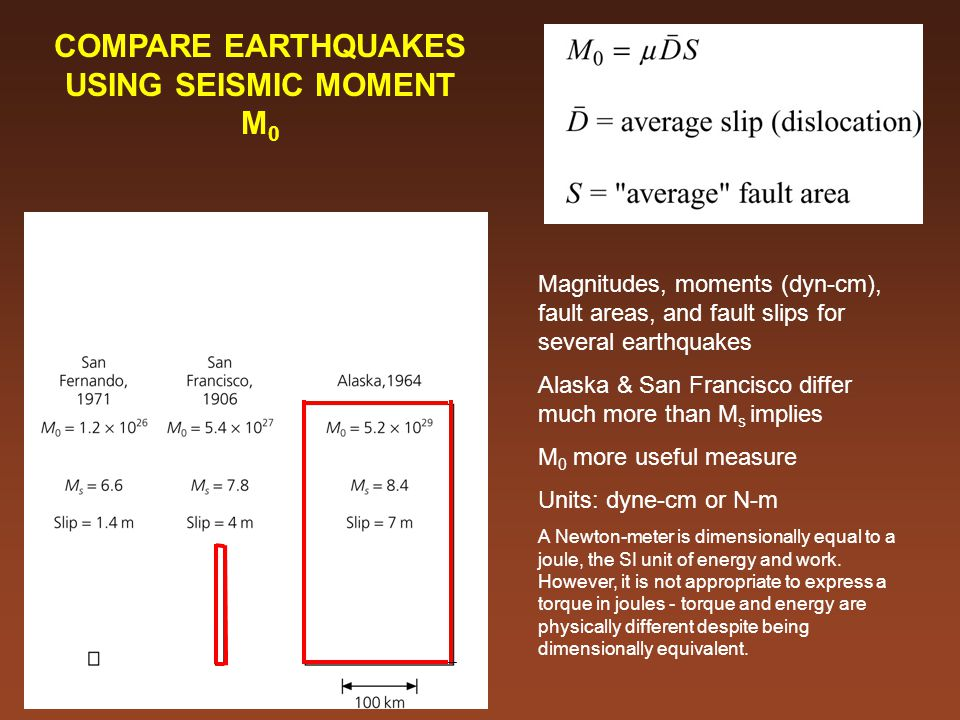 COMPARE EARTHQUAKES USING SEISMIC MOMENT M 0 Magnitudes, moments (dyn-cm), fault areas, and fault slips for several earthquakes Alaska & San Francisco differ much more than M s implies M 0 more useful measure Units: dyne-cm or N-m A Newton-meter is dimensionally equal to a joule, the SI unit of energy and work.