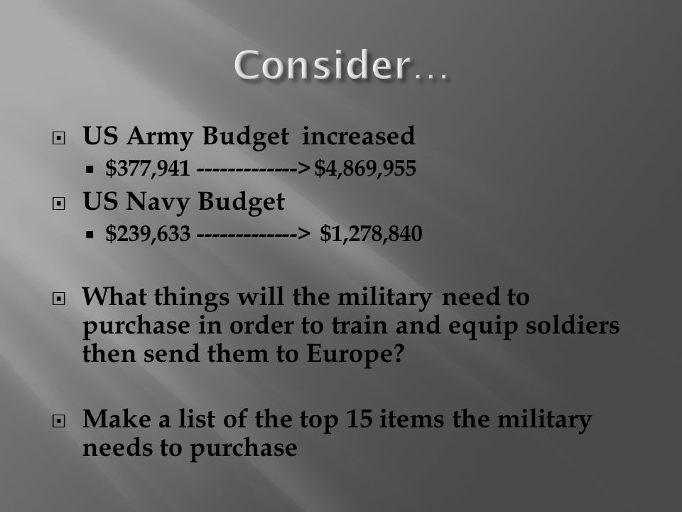  US Army Budget increased  $377,941 -------------> $4,869,955  US Navy Budget  $239,633 -------------> $1,278,840  What things will the military need to purchase in order to train and equip soldiers then send them to Europe.