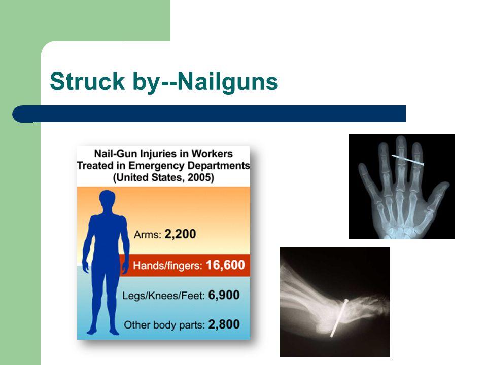 Struck by--Nailguns