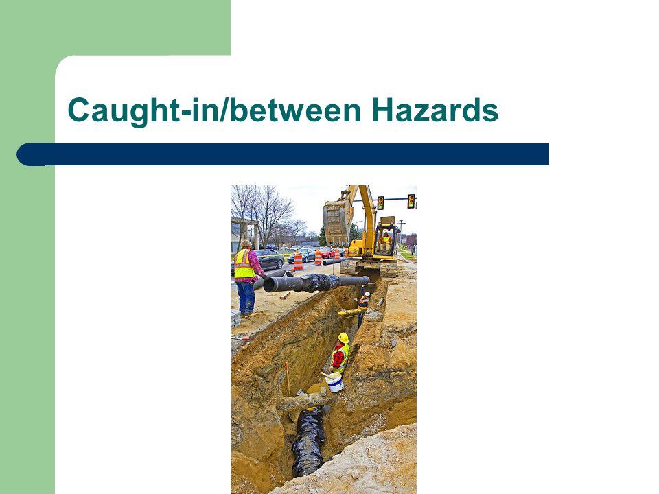 Caught-in/between Hazards
